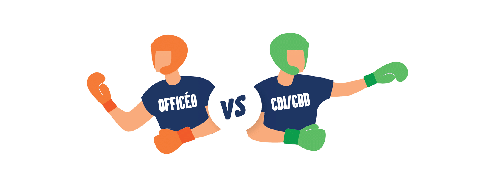 Comparatif recrutement